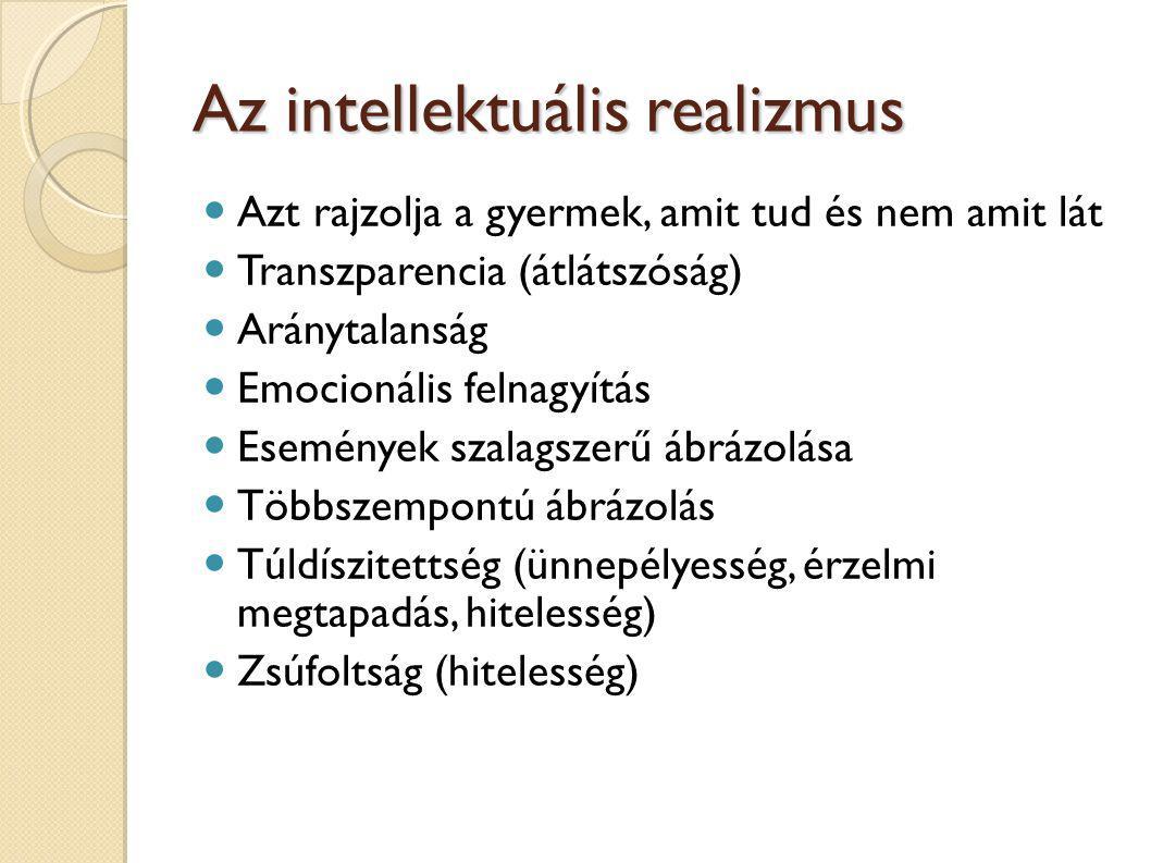 Az intellektuális realizmus