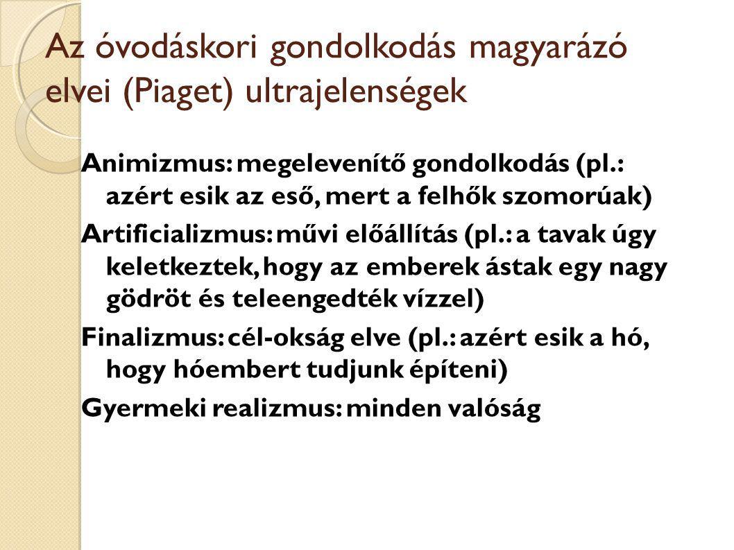 Az óvodáskori gondolkodás magyarázó elvei (Piaget) ultrajelenségek