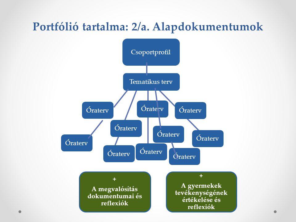 Portfólió tartalma: 2/a. Alapdokumentumok