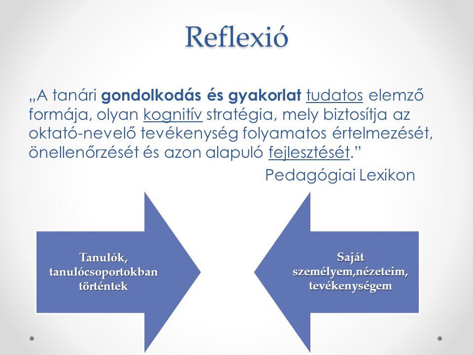 Reflexió
