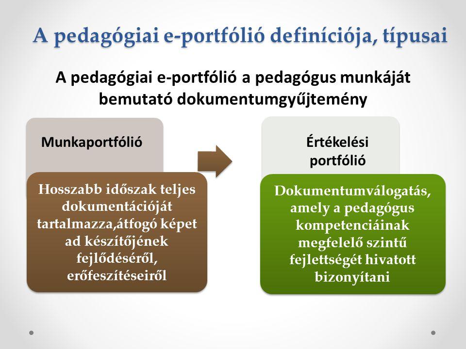 A pedagógiai e-portfólió definíciója, típusai