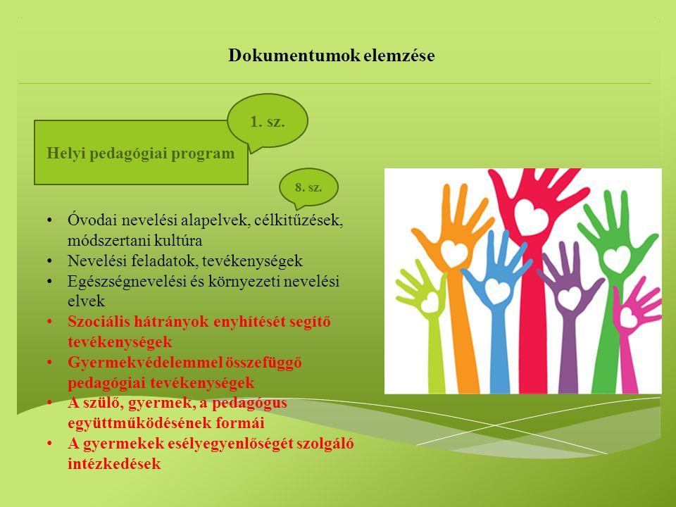 Dokumentumok elemzése Helyi pedagógiai program