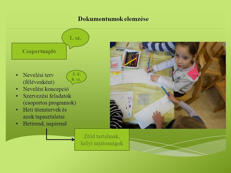 Dokumentumok elemzése