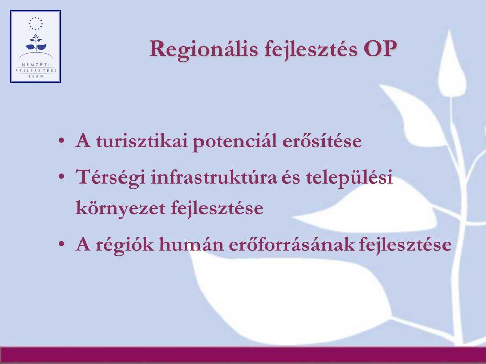 Regionális fejlesztés OP