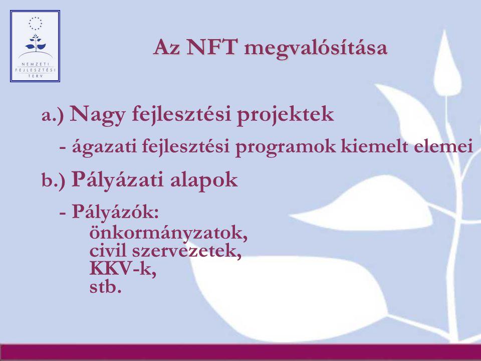 Az NFT megvalósítása a.) Nagy fejlesztési projektek