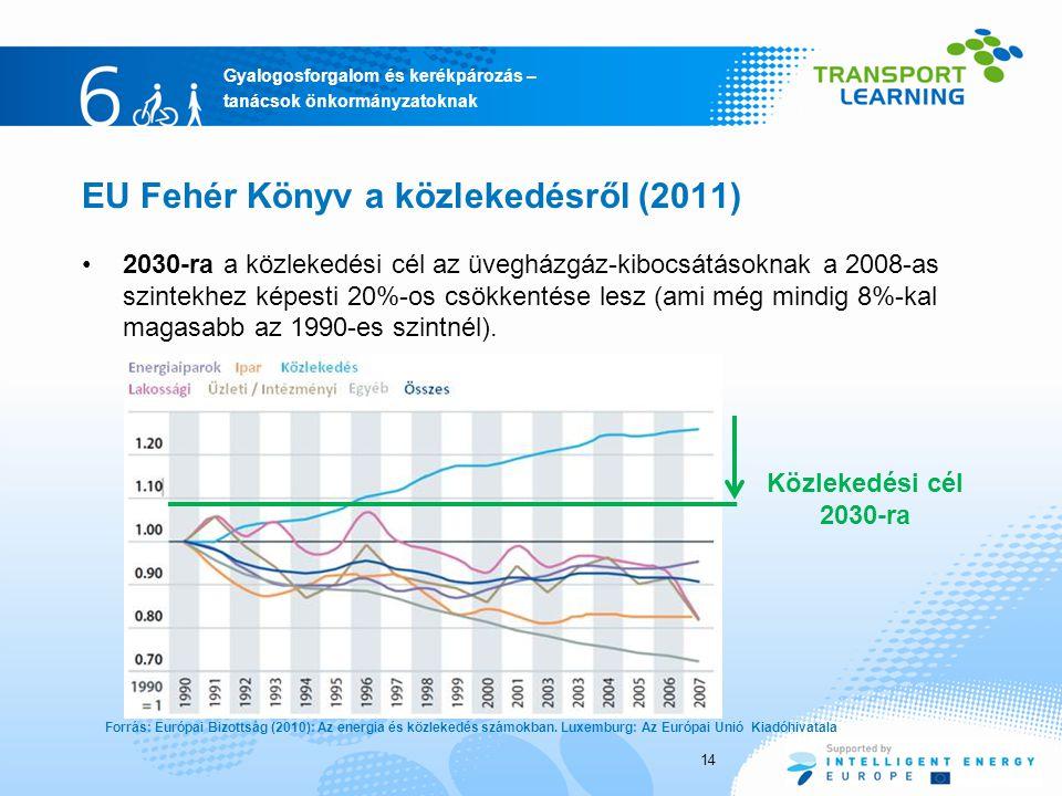 EU Fehér Könyv a közlekedésről (2011)