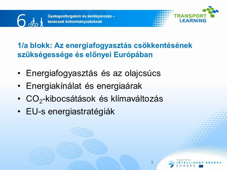 Energiafogyasztás és az olajcsúcs Energiakínálat és energiaárak