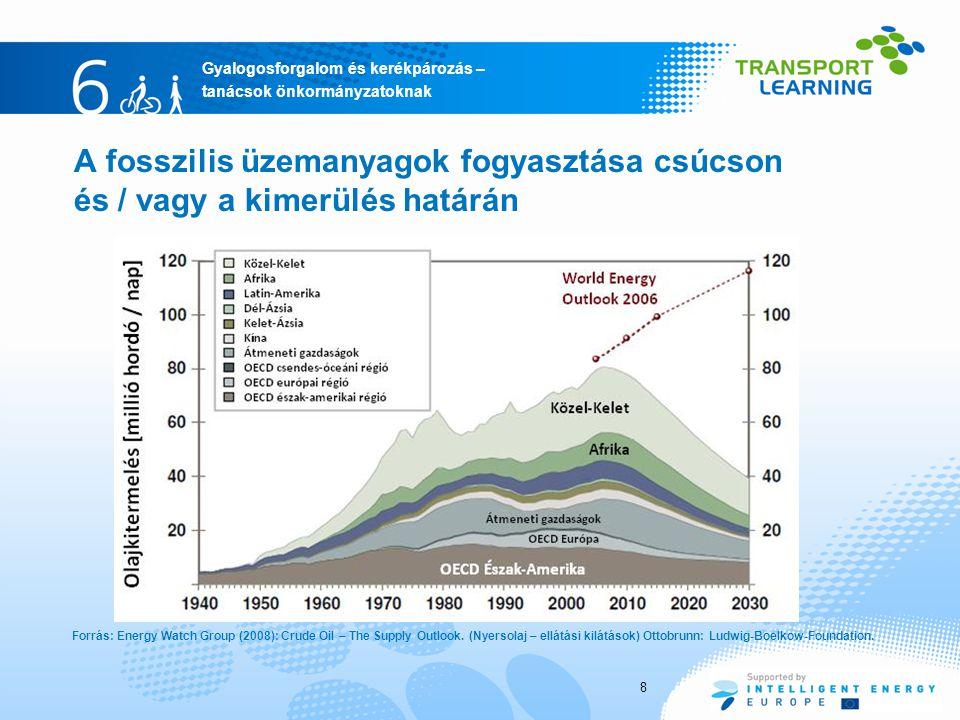 A fosszilis üzemanyagok fogyasztása csúcson és / vagy a kimerülés határán