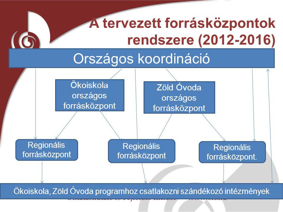 A tervezett forrásközpontok rendszere (2012-2016)