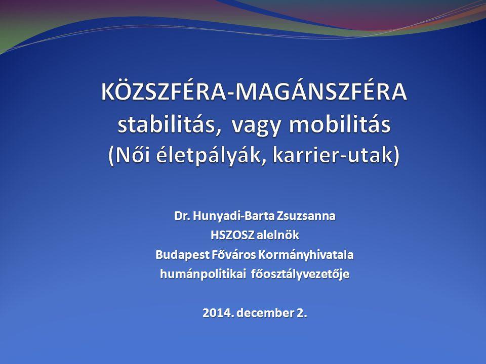 KÖZSZFÉRA-MAGÁNSZFÉRA stabilitás, vagy mobilitás (Női életpályák, karrier-utak)