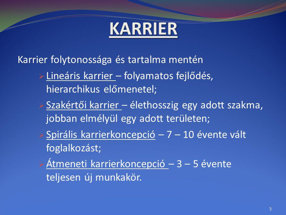 KARRIER Karrier folytonossága és tartalma mentén