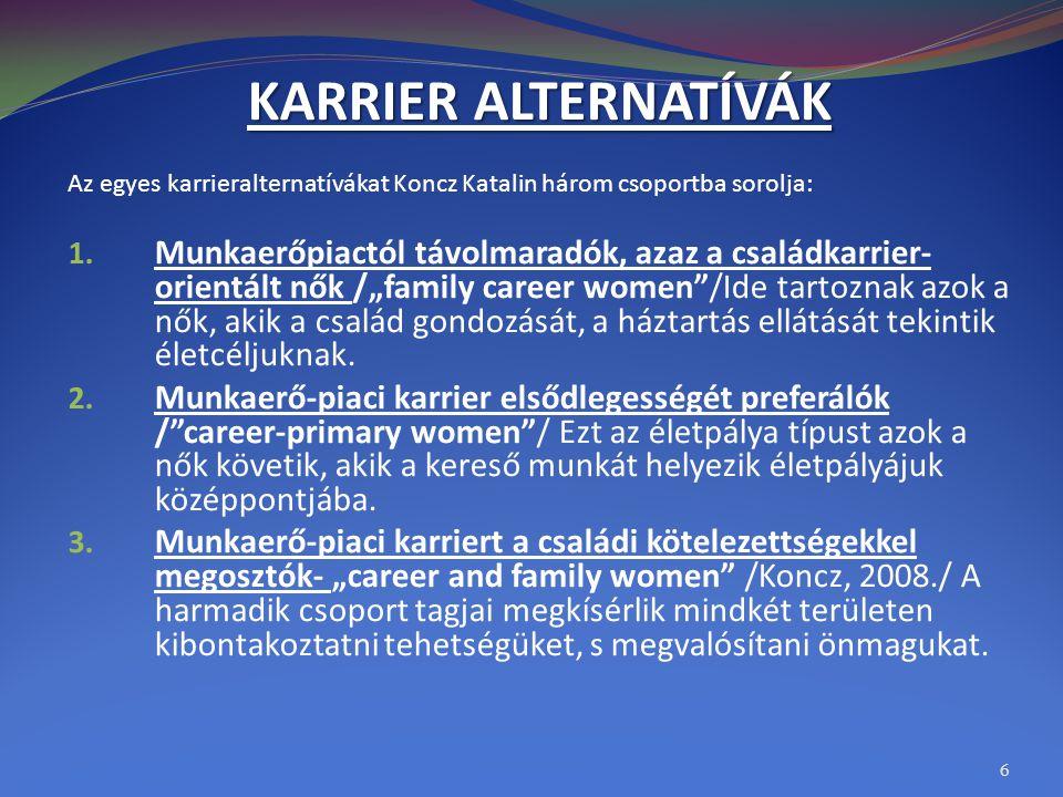 KARRIER ALTERNATÍVÁK Az egyes karrieralternatívákat Koncz Katalin három csoportba sorolja: