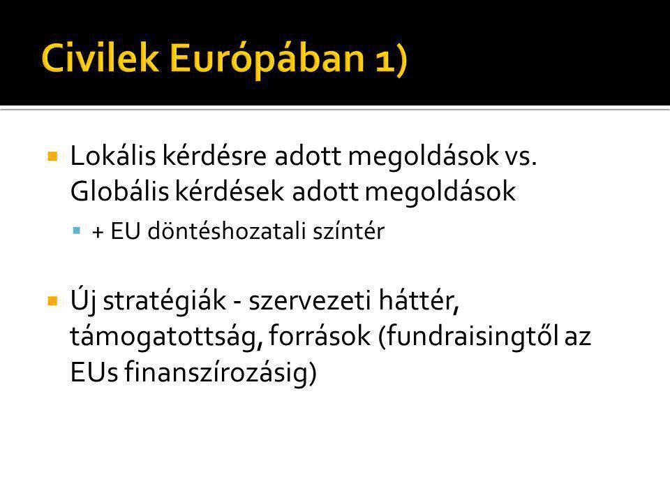 Civilek Európában 1) Lokális kérdésre adott megoldások vs. Globális kérdések adott megoldások. + EU döntéshozatali színtér.