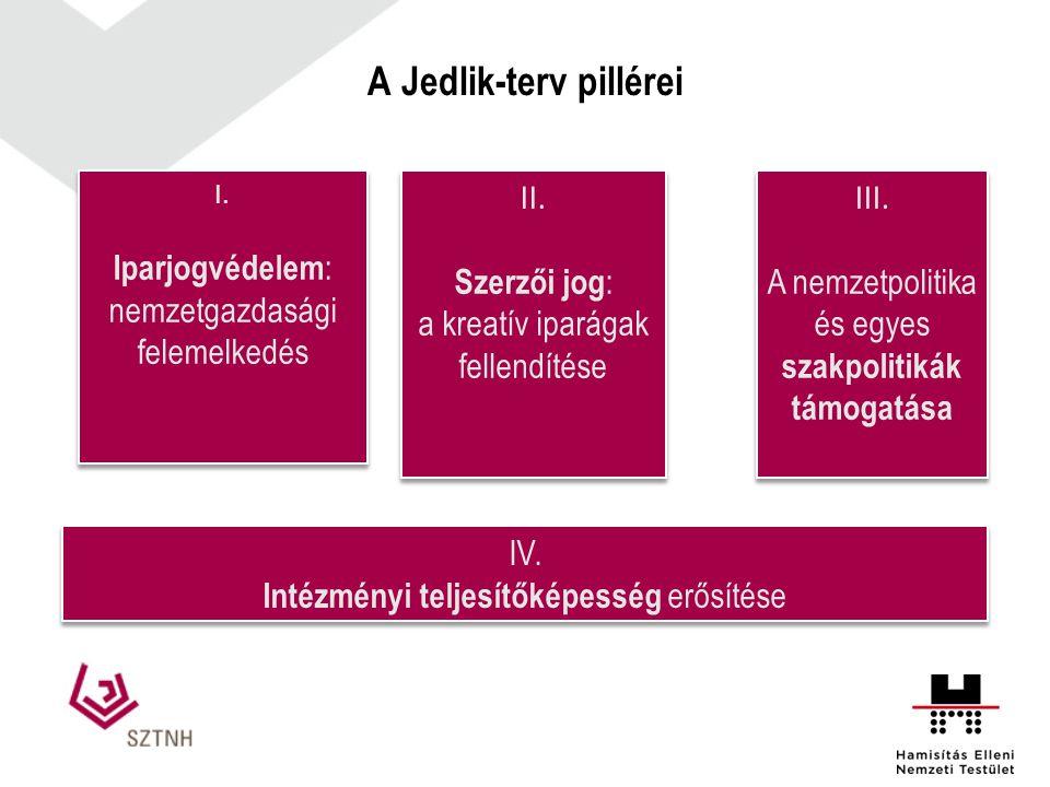 A Jedlik-terv pillérei