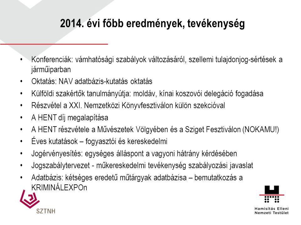 2014. évi főbb eredmények, tevékenység