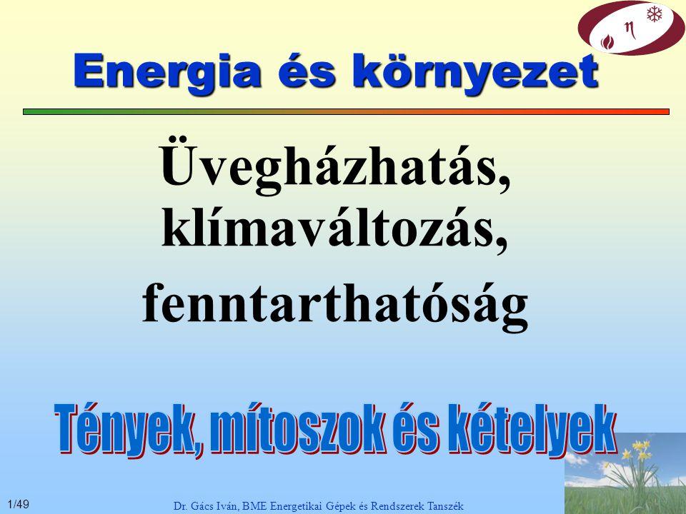 Üvegházhatás, klímaváltozás, fenntarthatóság