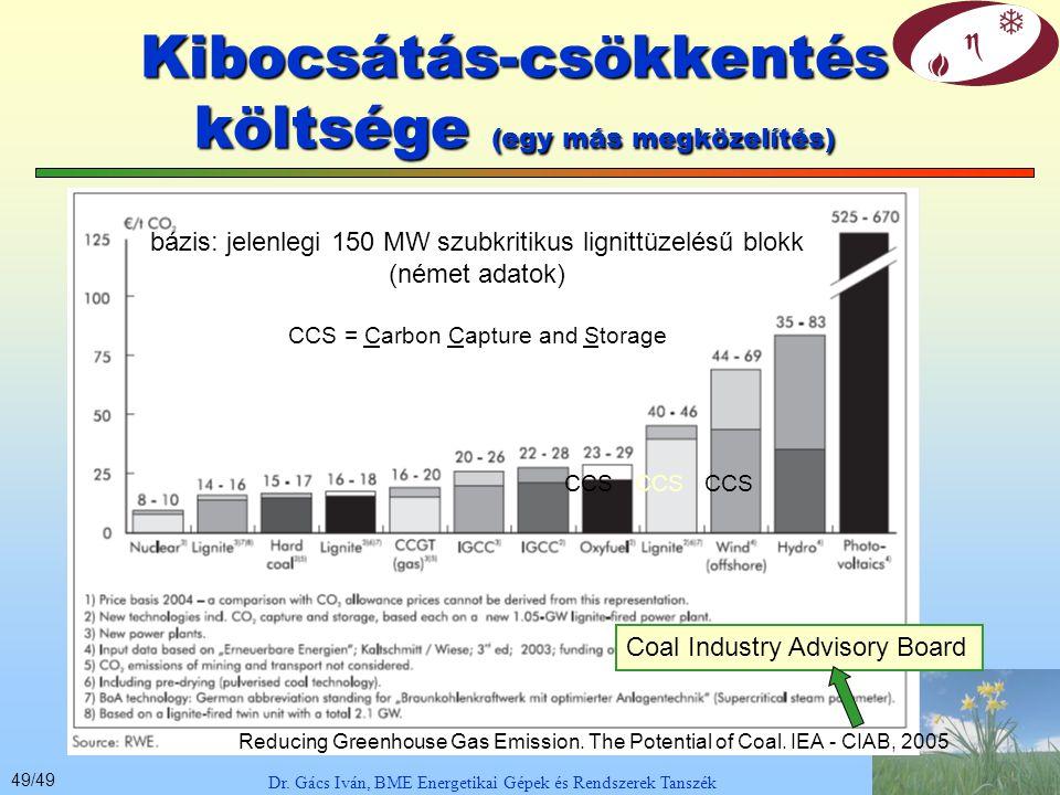 Kibocsátás-csökkentés költsége (egy más megközelítés)