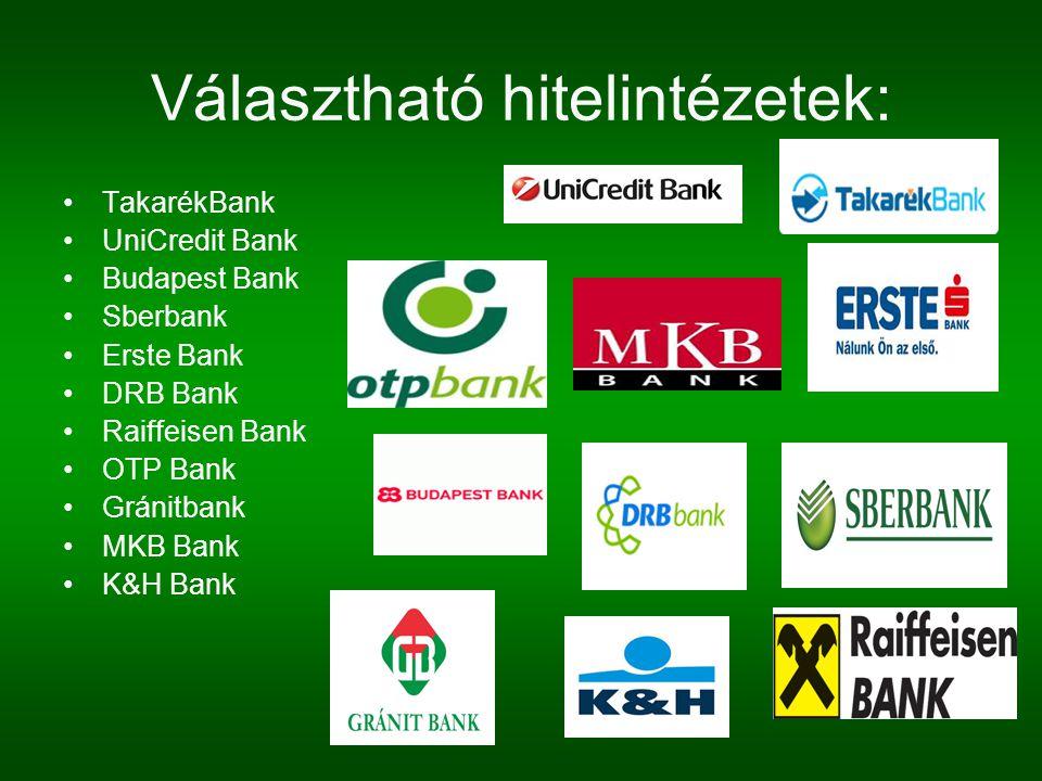 Választható hitelintézetek: