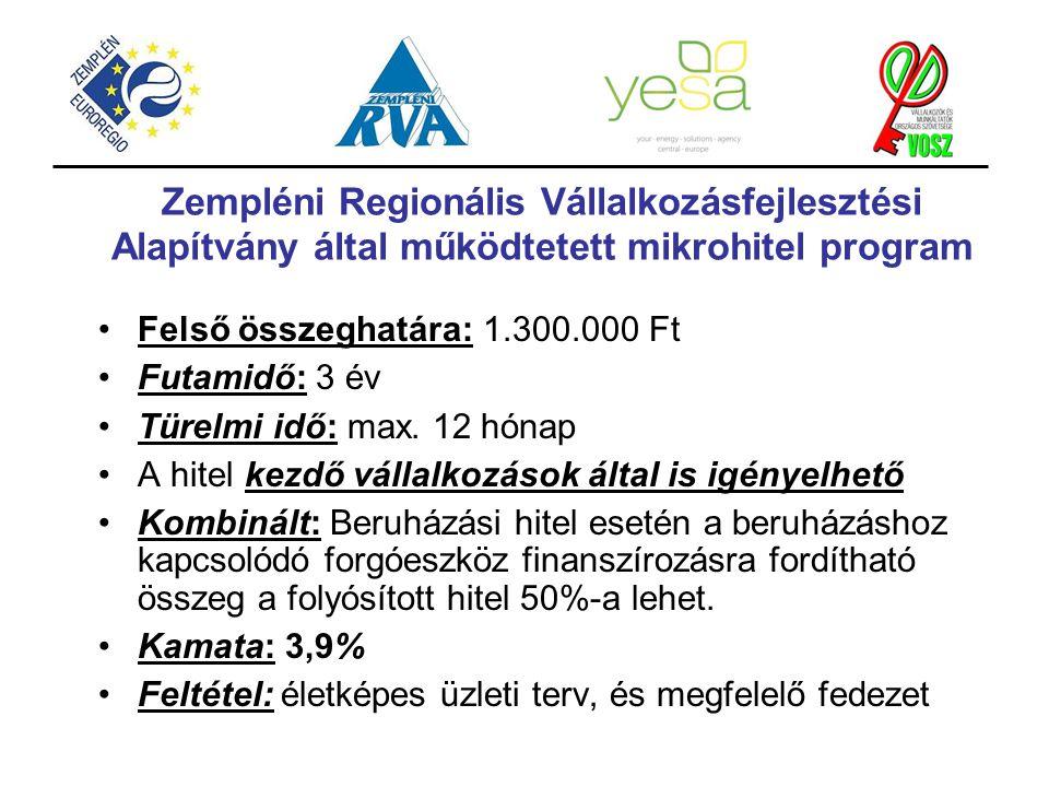 Zempléni Regionális Vállalkozásfejlesztési Alapítvány által működtetett mikrohitel program