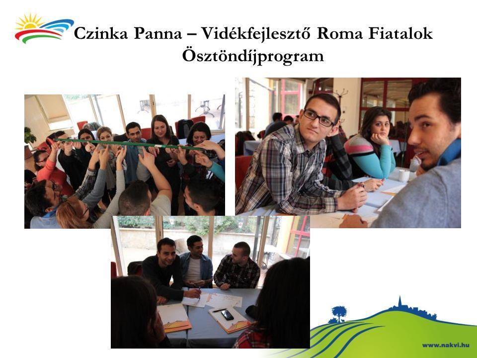 Czinka Panna – Vidékfejlesztő Roma Fiatalok Ösztöndíjprogram