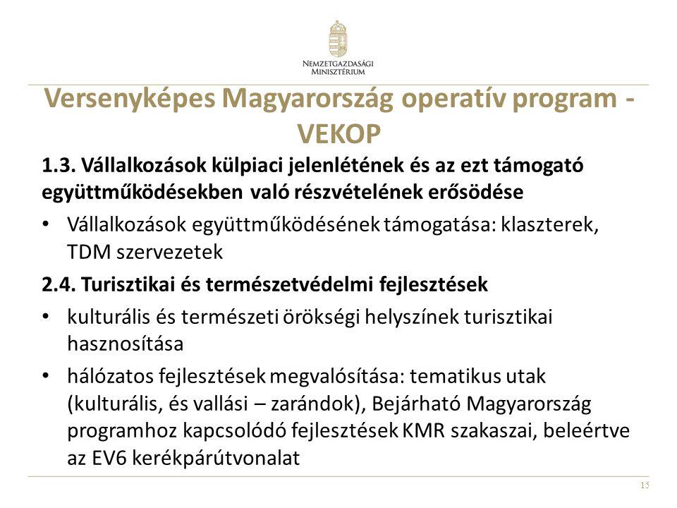 Versenyképes Magyarország operatív program - VEKOP