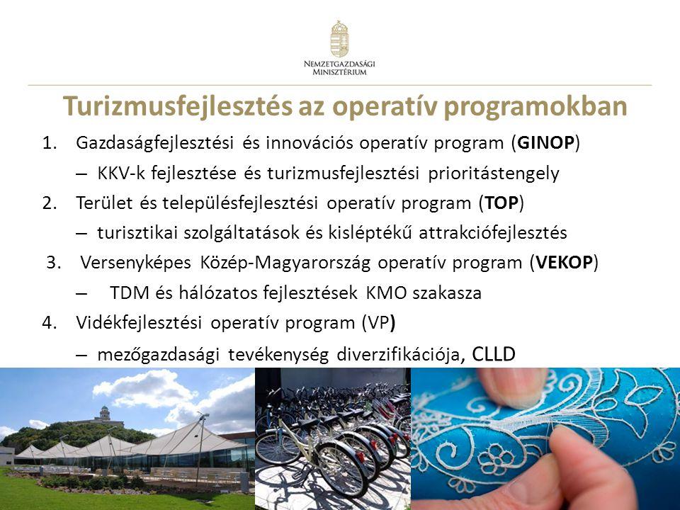 Turizmusfejlesztés az operatív programokban