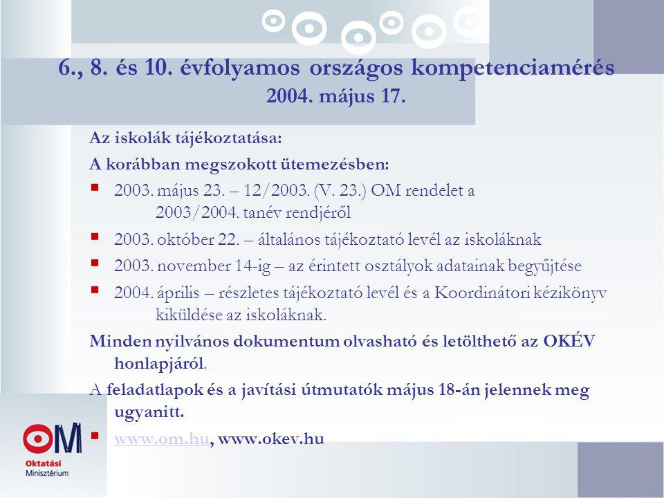 6., 8. és 10. évfolyamos országos kompetenciamérés 2004. május 17.