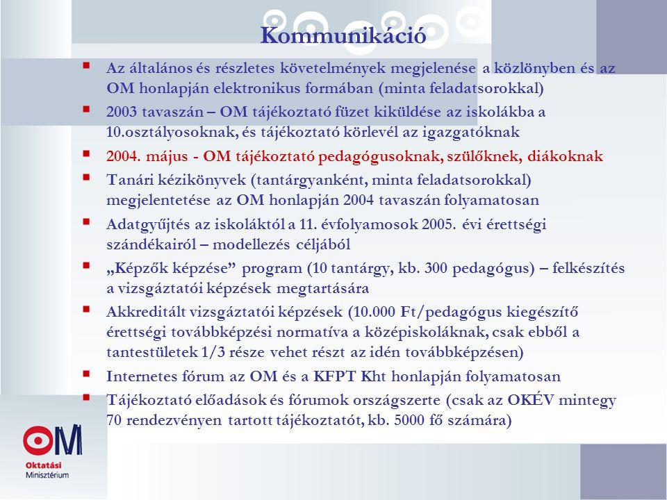 Kommunikáció Az általános és részletes követelmények megjelenése a közlönyben és az OM honlapján elektronikus formában (minta feladatsorokkal)