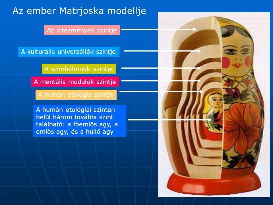 Az ember Matrjoska modellje