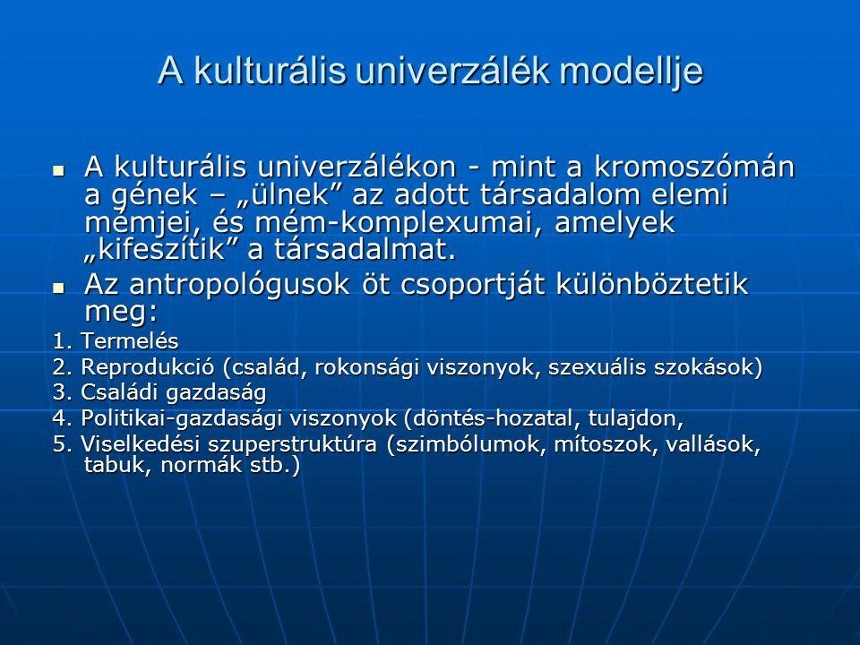 A kulturális univerzálék modellje