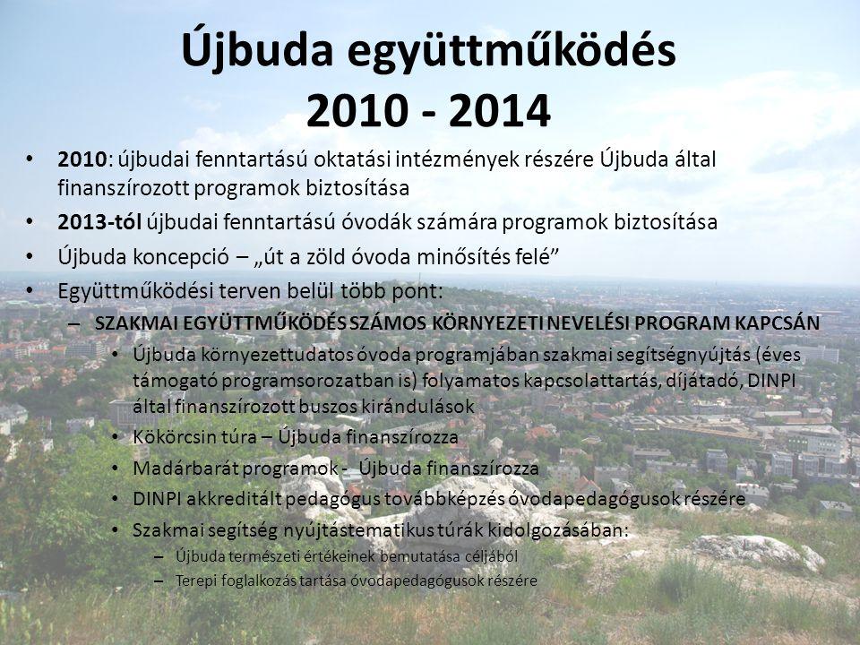 Újbuda együttműködés 2010 - 2014