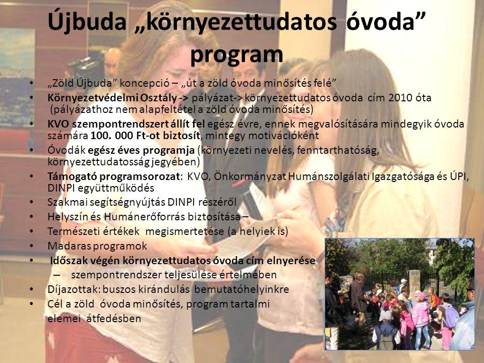 """Újbuda """"környezettudatos óvoda program"""