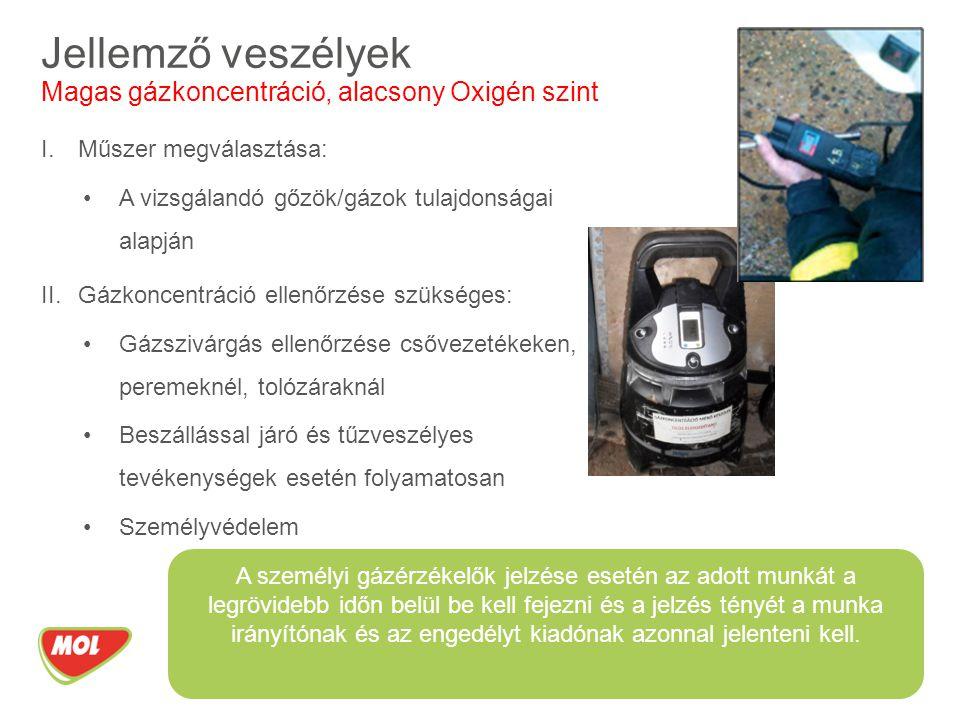 Jellemző veszélyek Magas gázkoncentráció, alacsony Oxigén szint