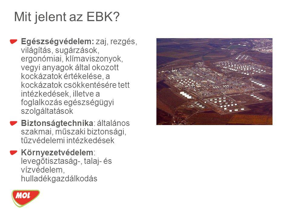 Mit jelent az EBK