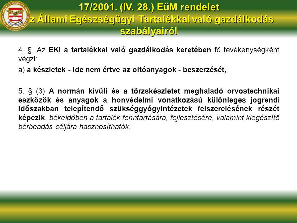17/2001. (IV. 28.) EüM rendelet az Állami Egészségügyi Tartalékkal való gazdálkodás szabályairól