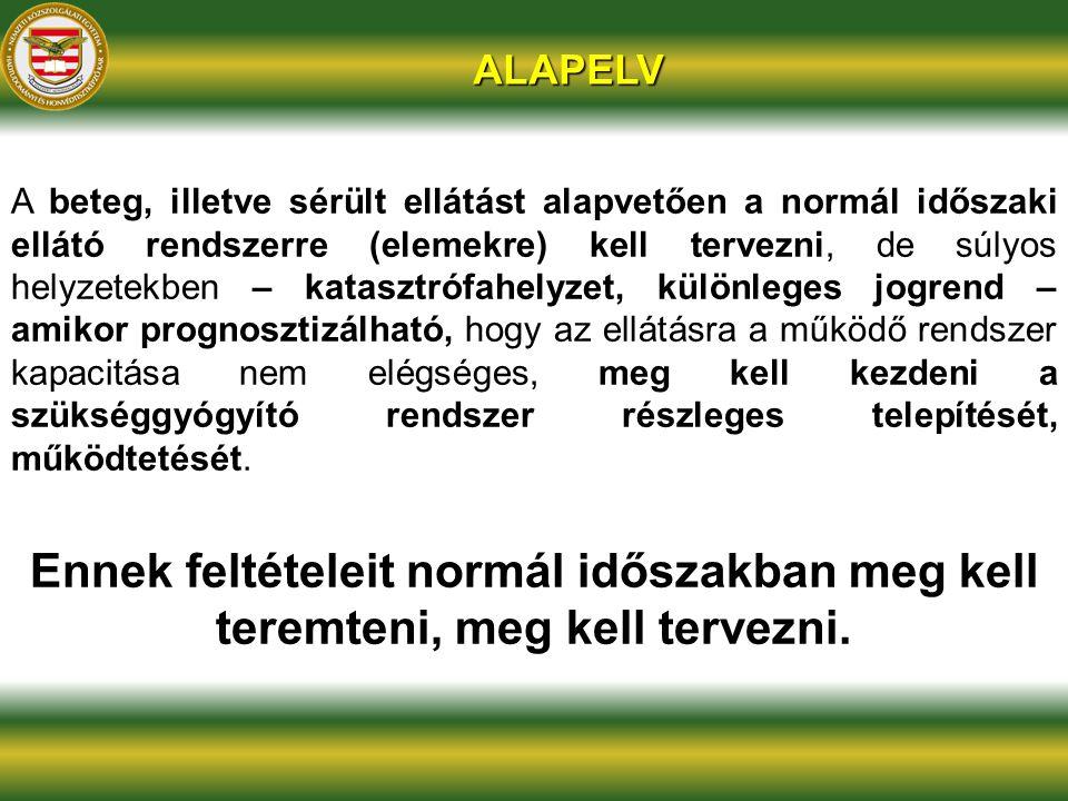 ALAPELV