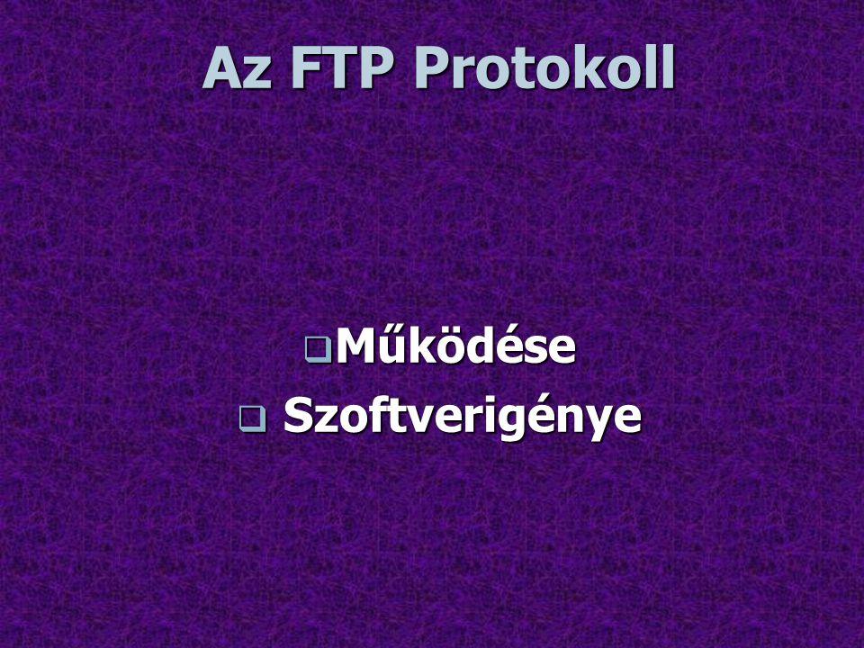 Az FTP Protokoll Működése Szoftverigénye