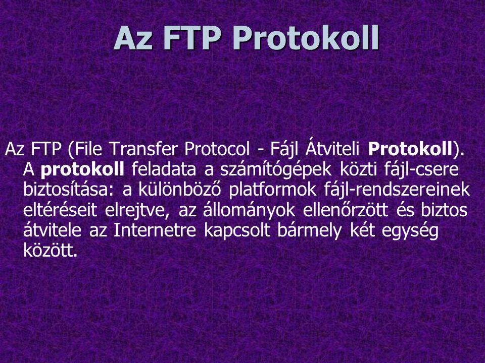 Az FTP Protokoll