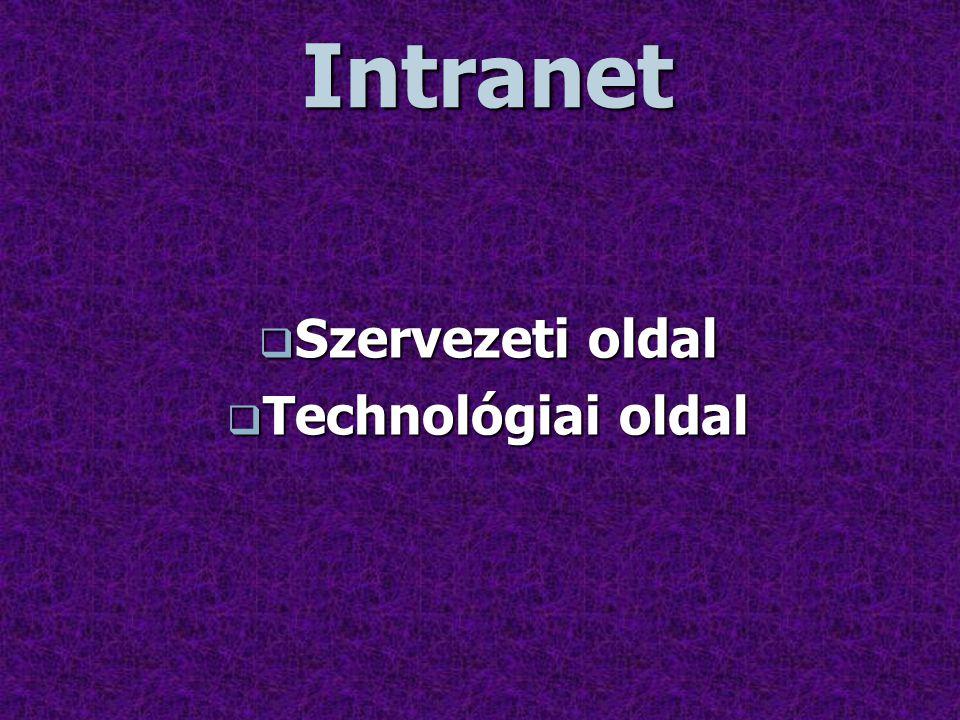 Intranet Szervezeti oldal Technológiai oldal