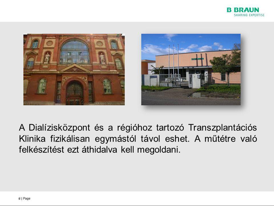 A Dialízisközpont és a régióhoz tartozó Transzplantációs Klinika fizikálisan egymástól távol eshet.