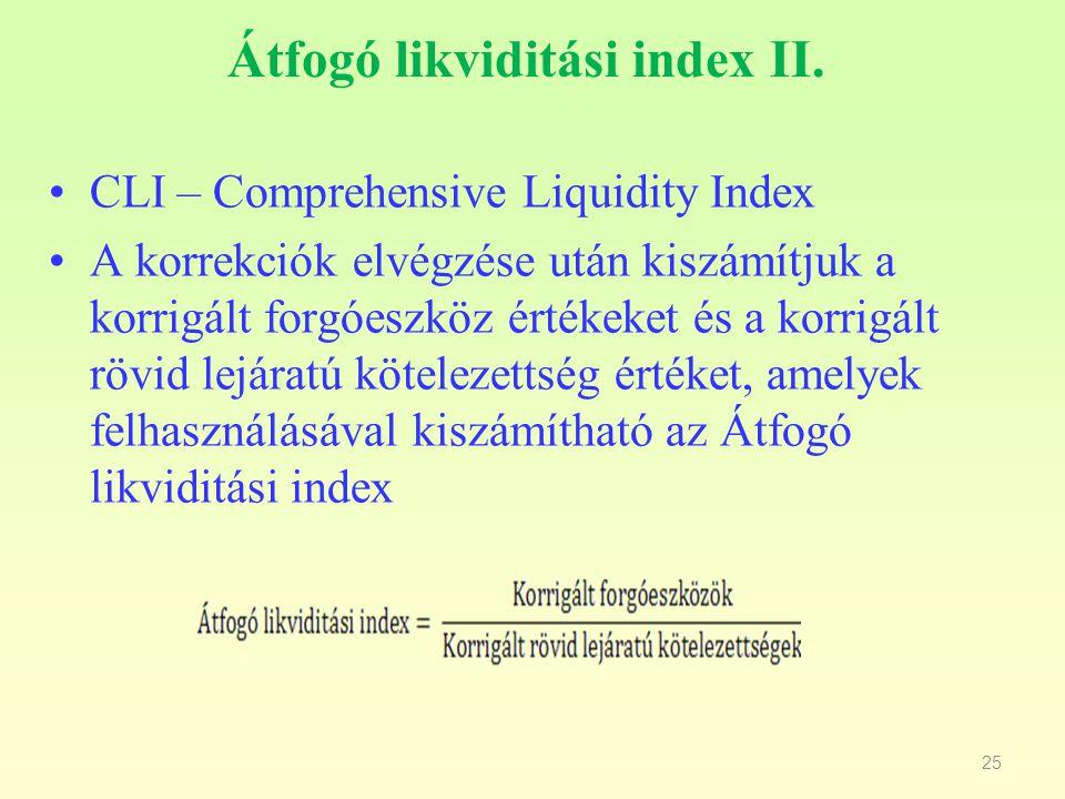 Átfogó likviditási index II.