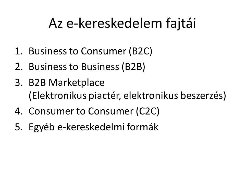 Az e-kereskedelem fajtái