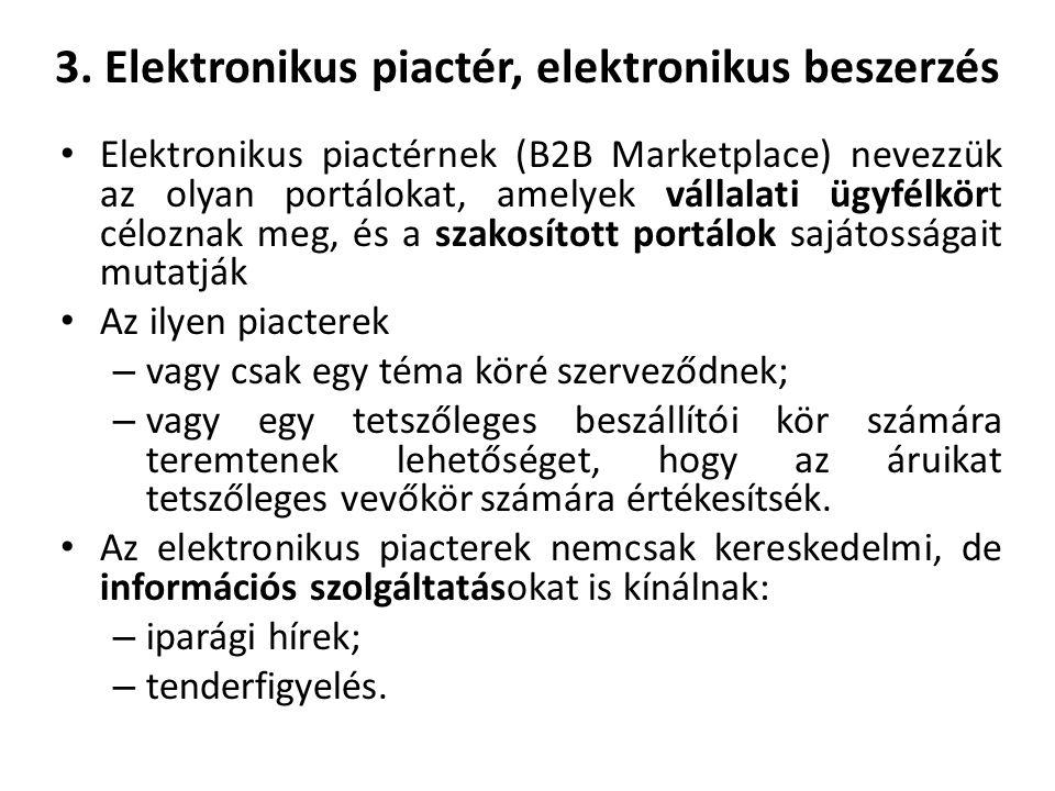 3. Elektronikus piactér, elektronikus beszerzés