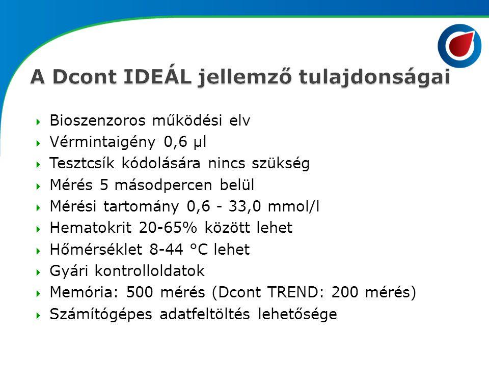 A Dcont IDEÁL jellemző tulajdonságai