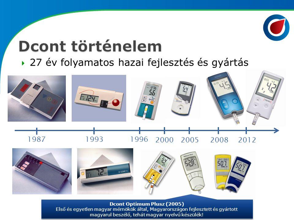 Dcont történelem 27 év folyamatos hazai fejlesztés és gyártás 1987