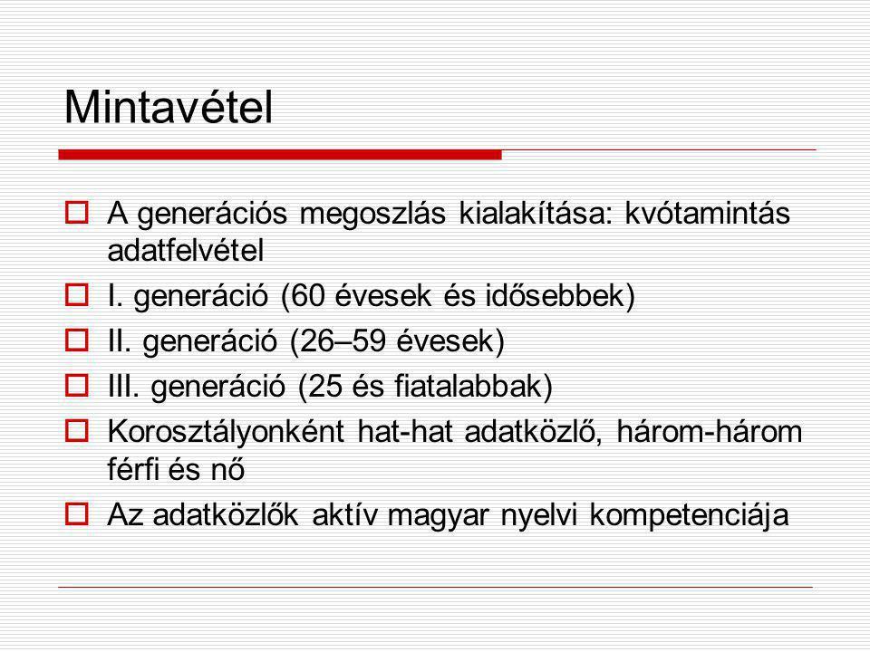 Mintavétel A generációs megoszlás kialakítása: kvótamintás adatfelvétel. I. generáció (60 évesek és idősebbek)