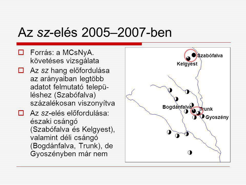 Az sz-elés 2005–2007-ben Forrás: a MCsNyA. követéses vizsgálata