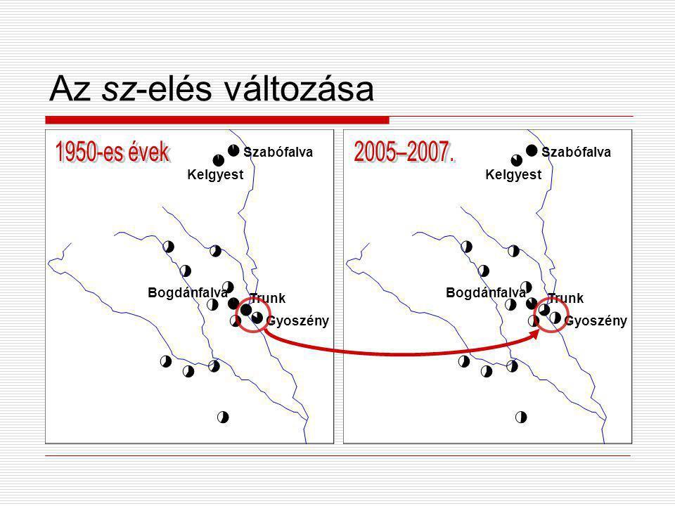 Az sz-elés változása 1950-es évek 2005–2007. Szabófalva Szabófalva