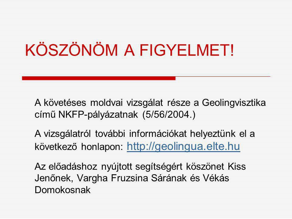 KÖSZÖNÖM A FIGYELMET! A követéses moldvai vizsgálat része a Geolingvisztika című NKFP-pályázatnak (5/56/2004.)