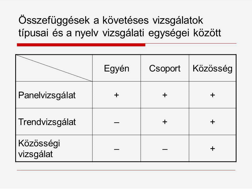 Összefüggések a követéses vizsgálatok típusai és a nyelv vizsgálati egységei között